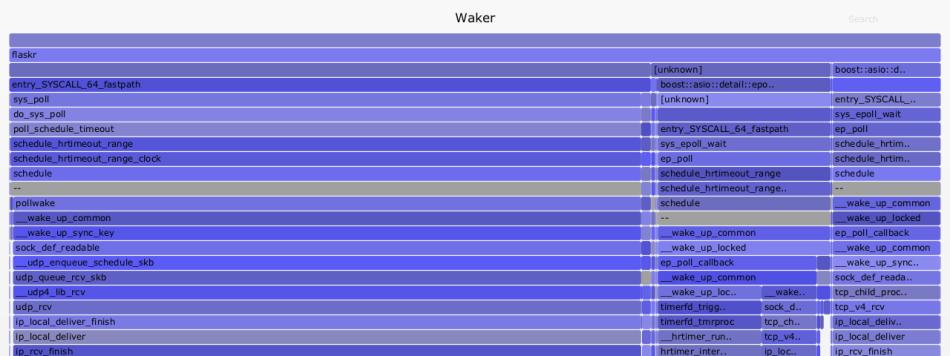blog-waker-cropped